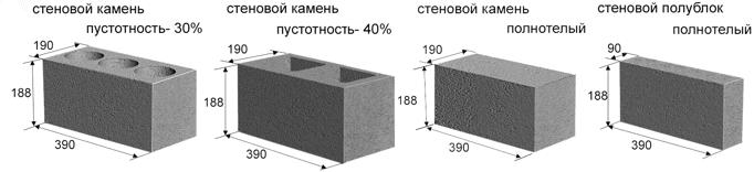 Виды производимых блоков: Вибростанок 1-Икс