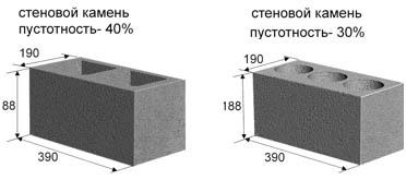 блоки, изготовление на вибростанке Внешний вид, размеры | интернет магазин BOBOS