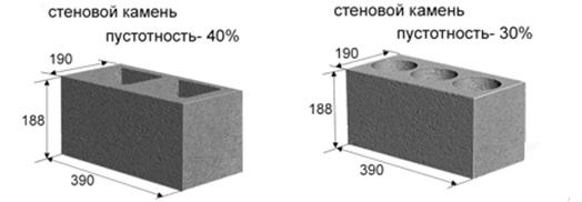Блоки производимые вибростанком КОМАНЧ| интернет магазин BOBOS