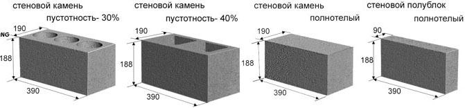 mechta_zastrojshika_kiev_bloki