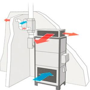 Рекуператор воздуха купить