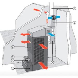 Рекуператор воздуха для жилых и не жилых помещений